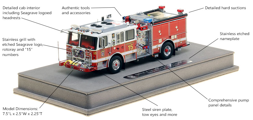 Features and Specs of DC Fire and EMS Engine 15 scale model