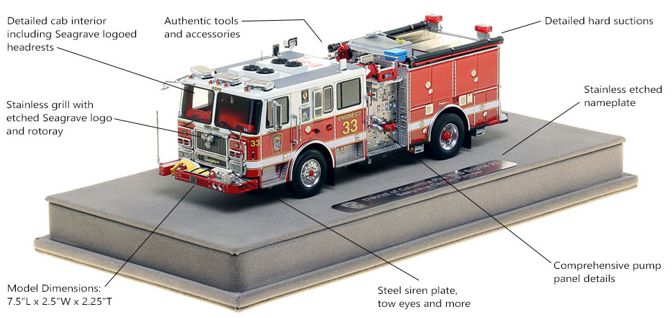 Features and Specs of DC Fire and EMS Engine 33 scale model