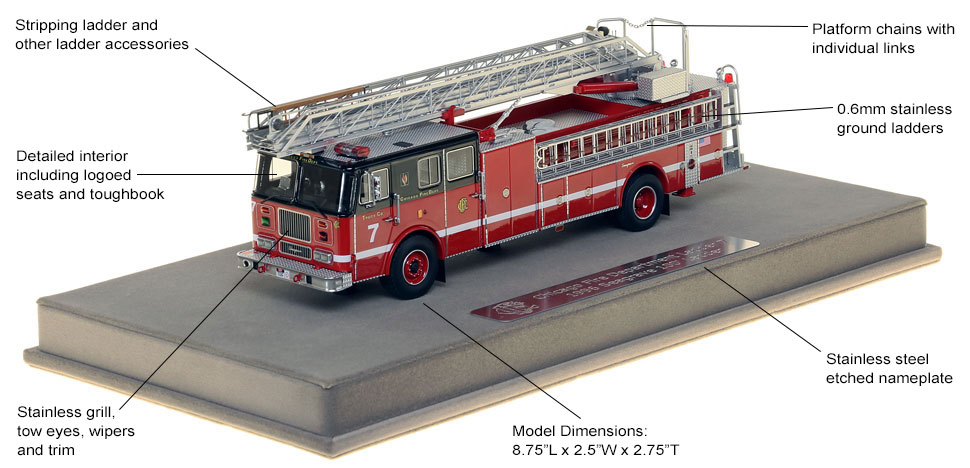 Features and Specs of Chicago's 1996 Truck 7 scale model