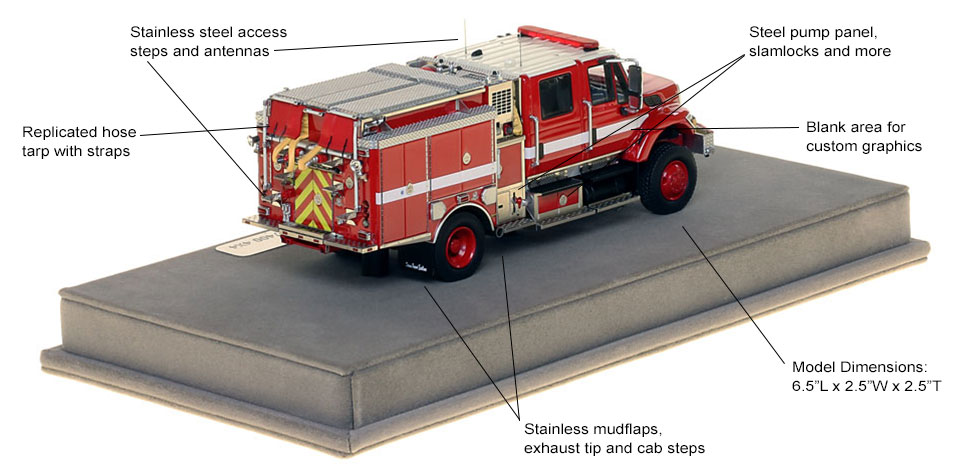 Features and specs of the 2020 Limited Edition Wildland scale model