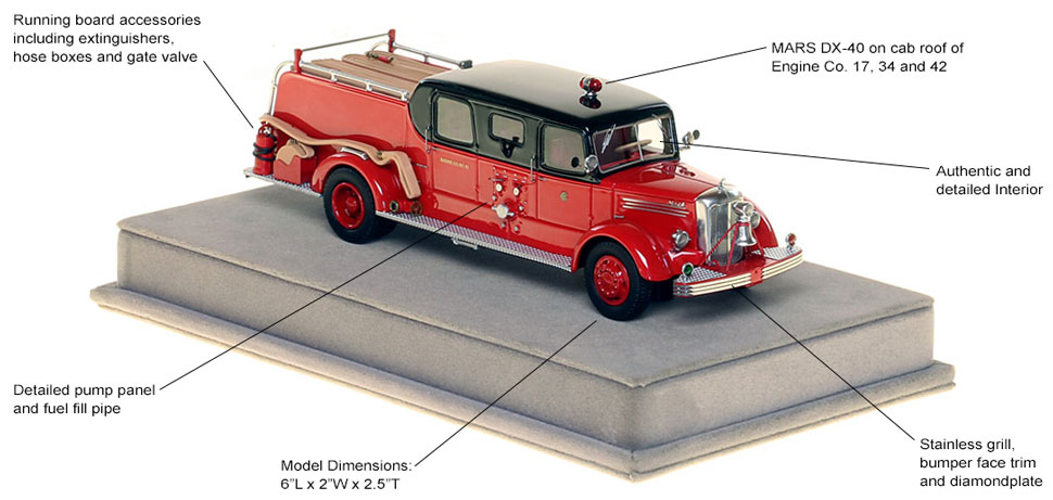 Specs and Features of the 1948 CFD Mack L Sedan Cab Pumpers
