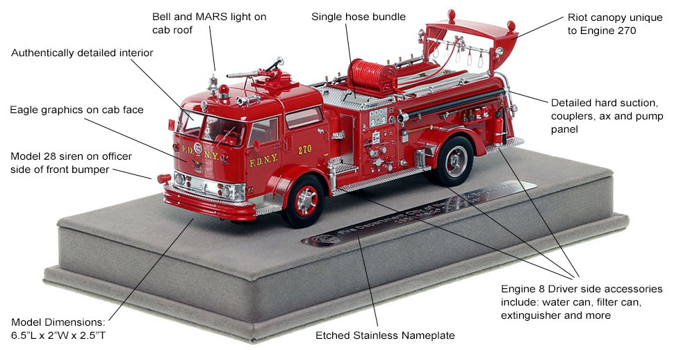 Features and Specs of FDNY's 1958 Mack C Engine 270 scale model