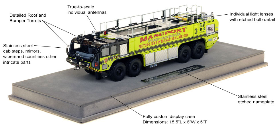 Features and Specs of Massport Engine 3 scale model