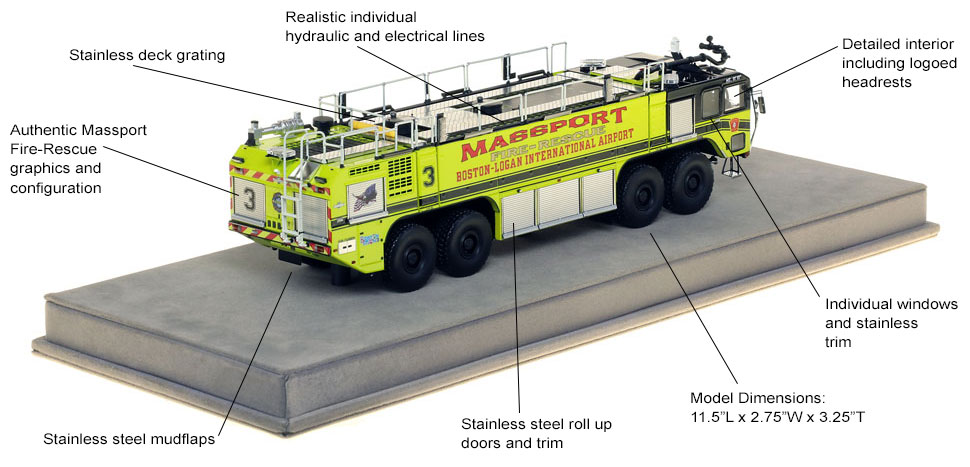 Specs and features of Massport's Engine 3 scale model