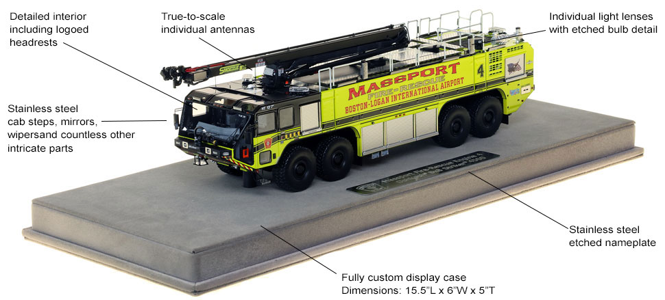 Features and Specs of Massport Engine 4 scale model