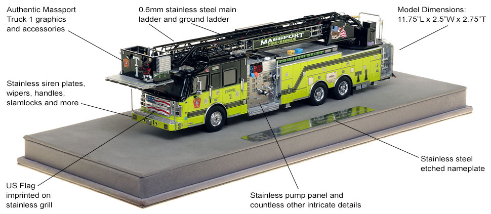 Features and Specs of Massport Truck 1 scale model