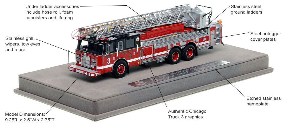 Features and Specs of Chicago's 2002 Truck 3 scale model