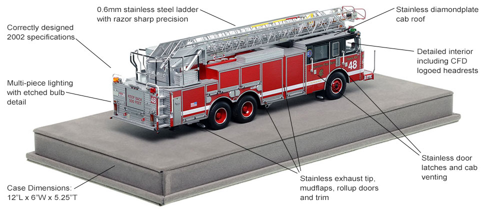 Specs and features of Chicago's 2002 Pierce Truck 48 scale model
