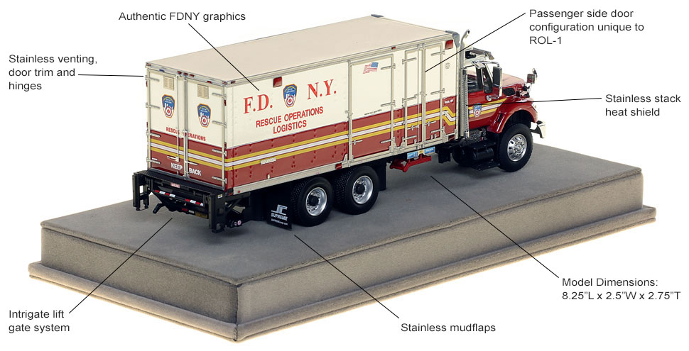 Specs and Features of Rescue Operations Logistics 1 scale model