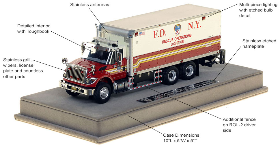 Features and specs of FDNY Rescue Operations Logistics 2 scale model