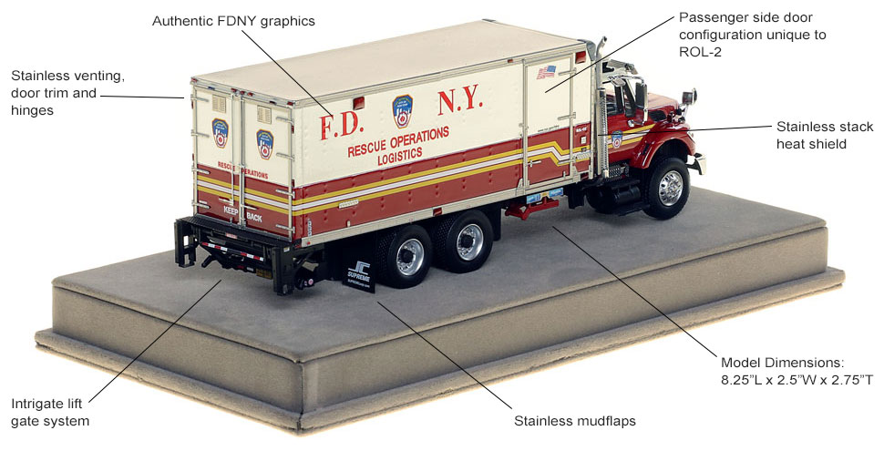 Specs and Features of Rescue Operations Logistics 2 scale model