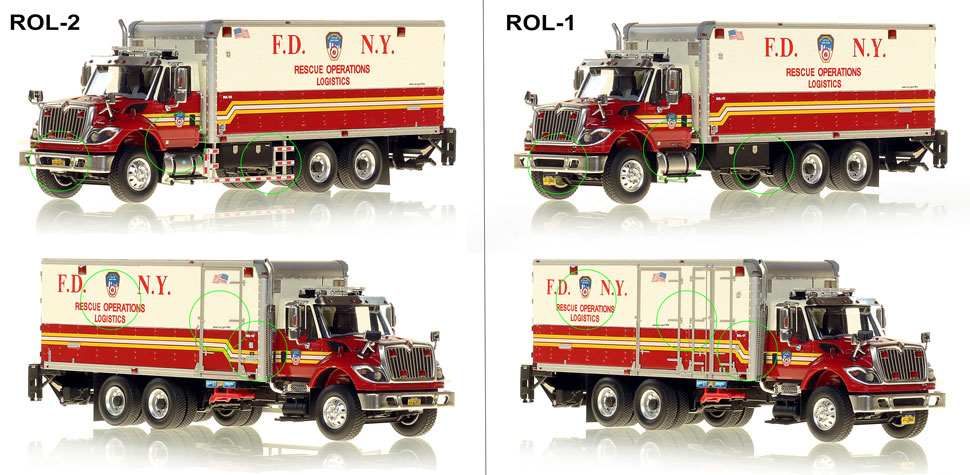 Compare the ROL 1 and ROL 2 scale model features