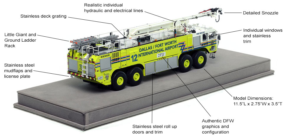 Specs and features of Dallas/Fort Worth EZ 12 scale model