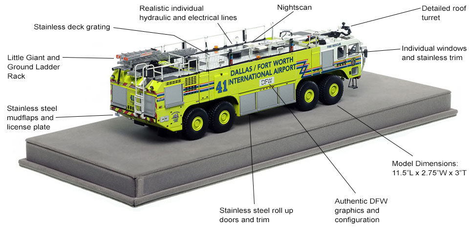 Specs and features of Dallas/Fort Worth EZ 41 scale model
