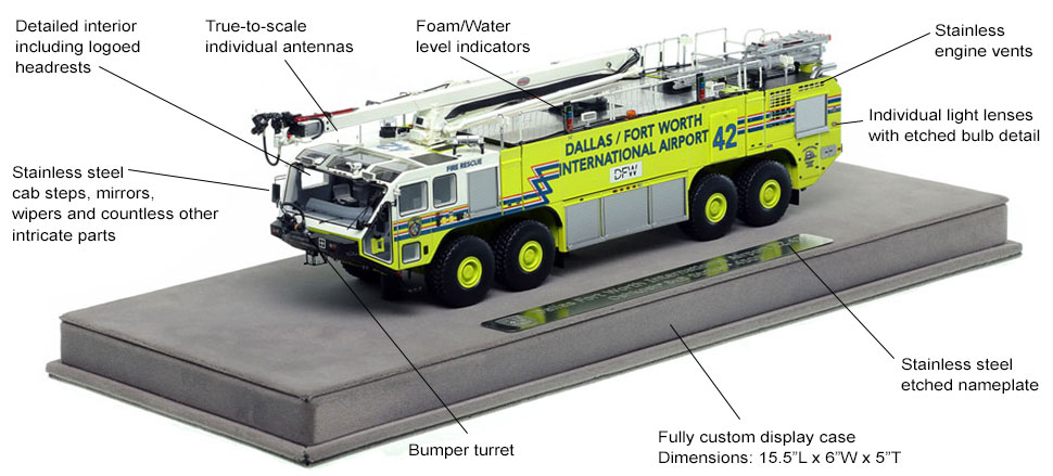 Features and Specs of Dallas/Fort Worth EZ 42 scale model