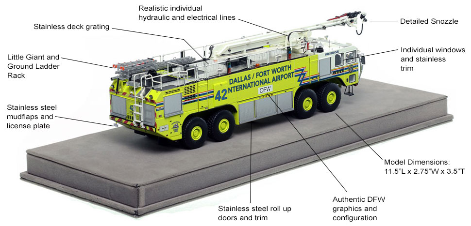 Specs and features of Dallas/Fort Worth EZ 42 scale model