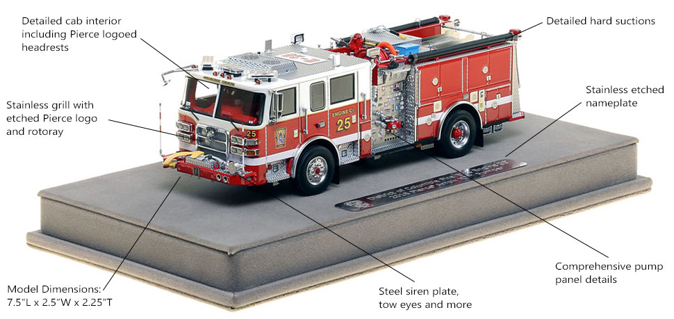 Features and Specs of DC Fire and EMS Engine 25 scale model