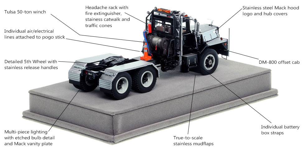 Features and specs of the Mack DM 800 in black
