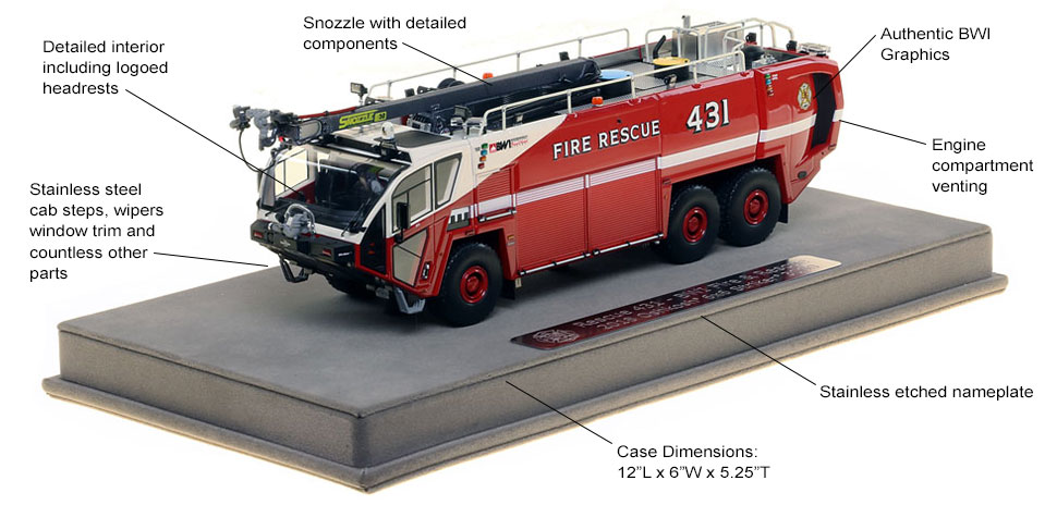 Features and specs of BWI Rescue 431 Oshkosh 6x6 scale model