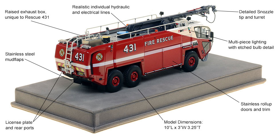 Specs and Features of BWI Rescue 431 scale model