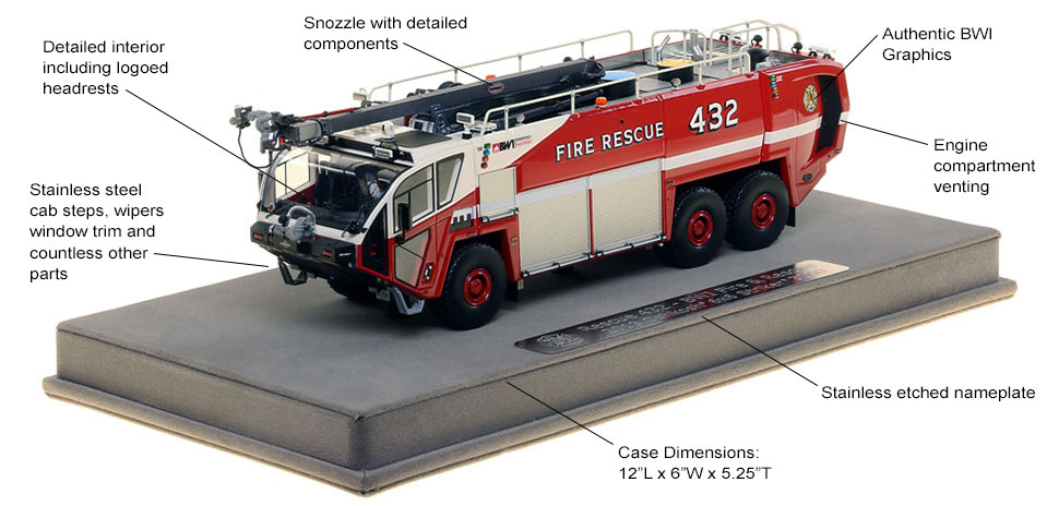 Features and Specs of BWI Rescue 432 scale model