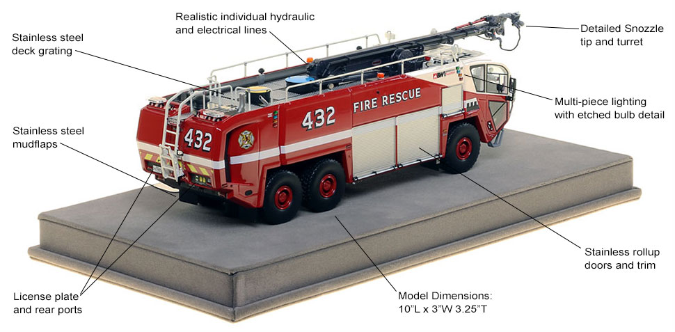 Features and specs of BWI Rescue 432 Oshkosh 6x6 scale model