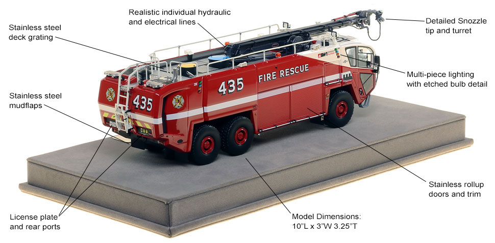 Specs and Features of BWI Rescue 435 scale model