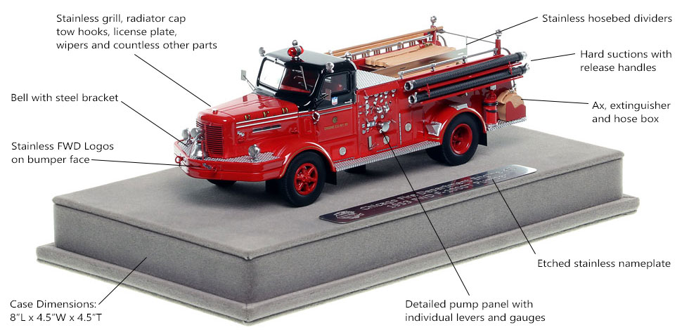 Features and Specs of Chicago FWD Engine 45 scale model