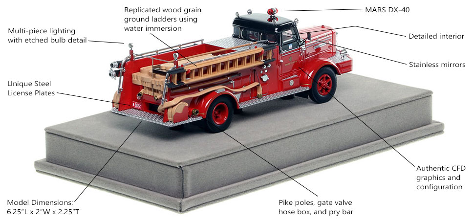 Specs and Features of Chicago FWD Engine 45 scale model