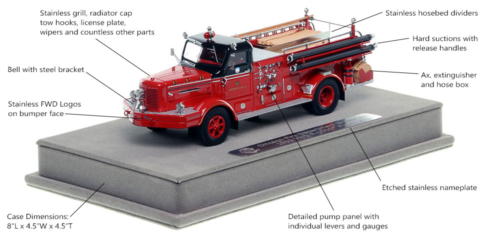 Features and Specs of Chicago FWD Engine 61 scale model