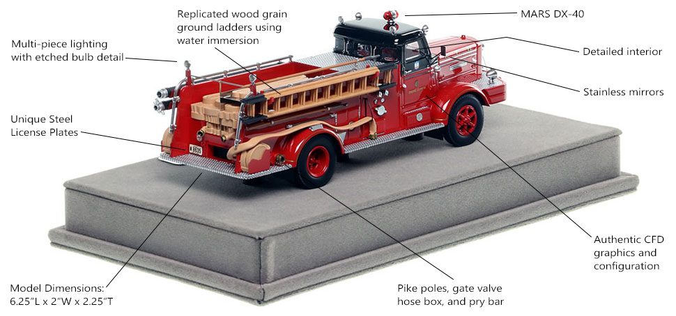 Specs and Features of Chicago FWD Engine 61 scale model