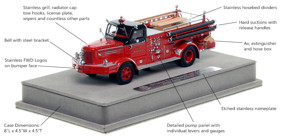 Features and Specs of Chicago FWD Engine 66 scale model