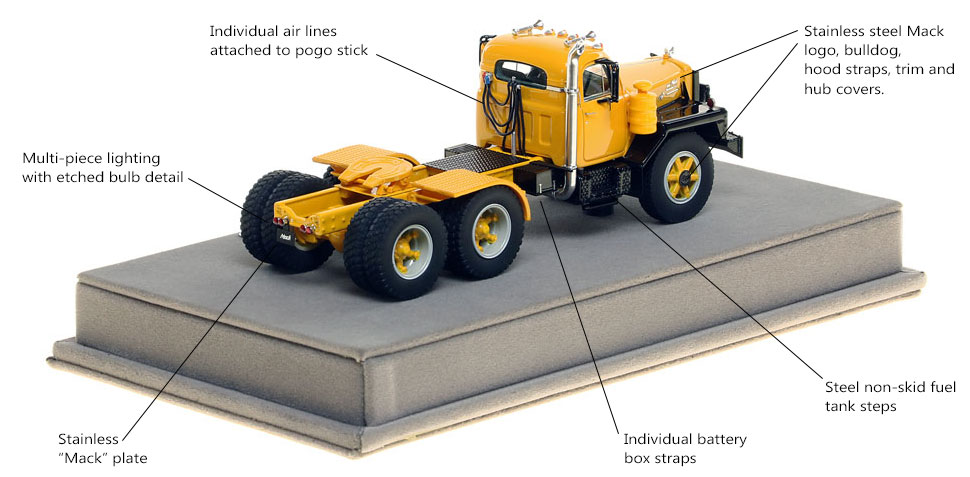 Features and Specs of Mack B-81 scale model