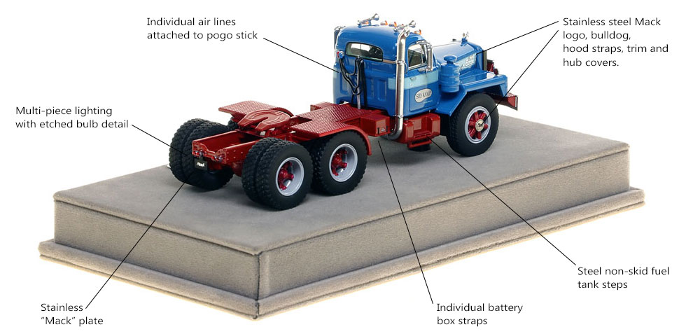 Features and Specs of Sid Kamp Trucking Mack B-81 scale model