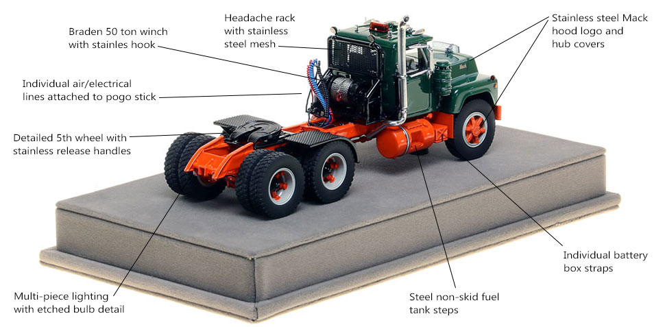Specs and Features of the Mack R tandem axle tractor