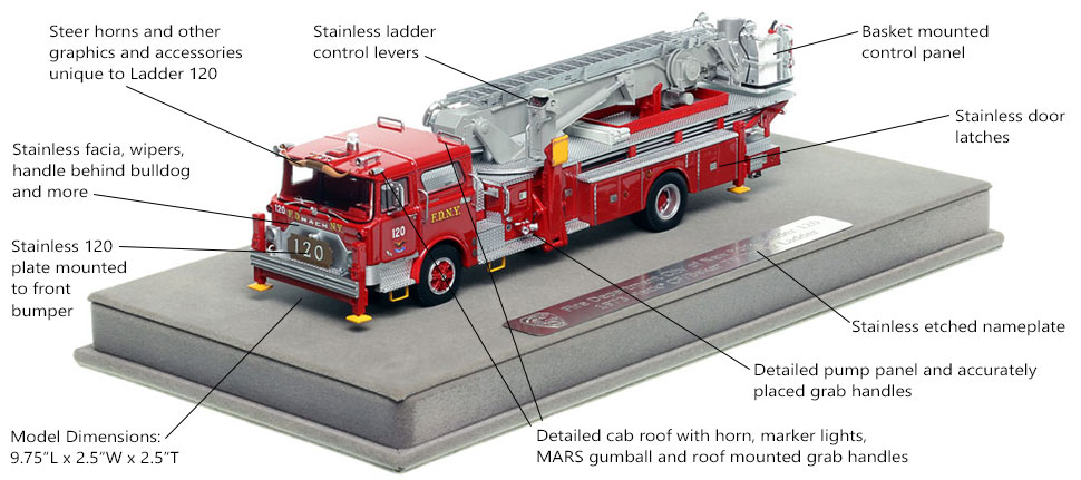 Features and Specs of FDNY's 1973 Mack CF/Baker Ladder 120 scale model