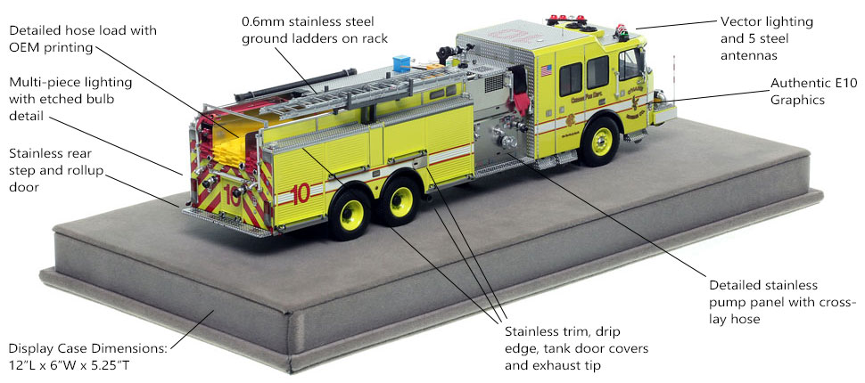 Specs and Features of Chicago O'Hare Engine 10 scale model