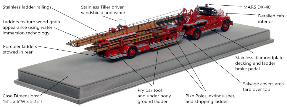 Specs and features of the Chicago 1960 Mack B Tractor with 1954 FWD 85' Aerial scale model