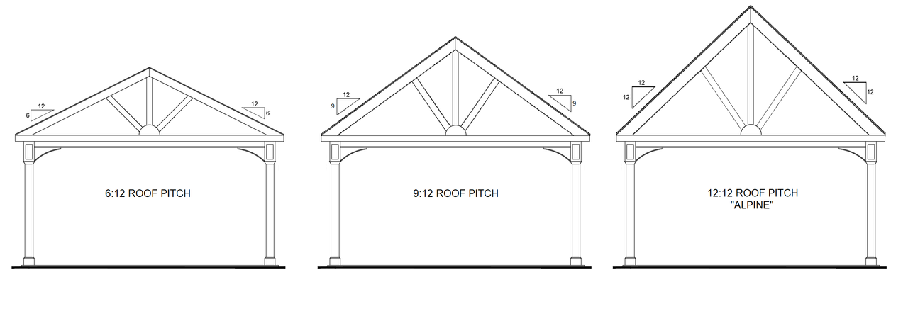 Pressure Treated Pine Pavilion kit roof pitch comparison