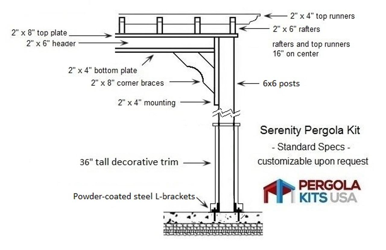 Serenity Cedar Pergola Kit