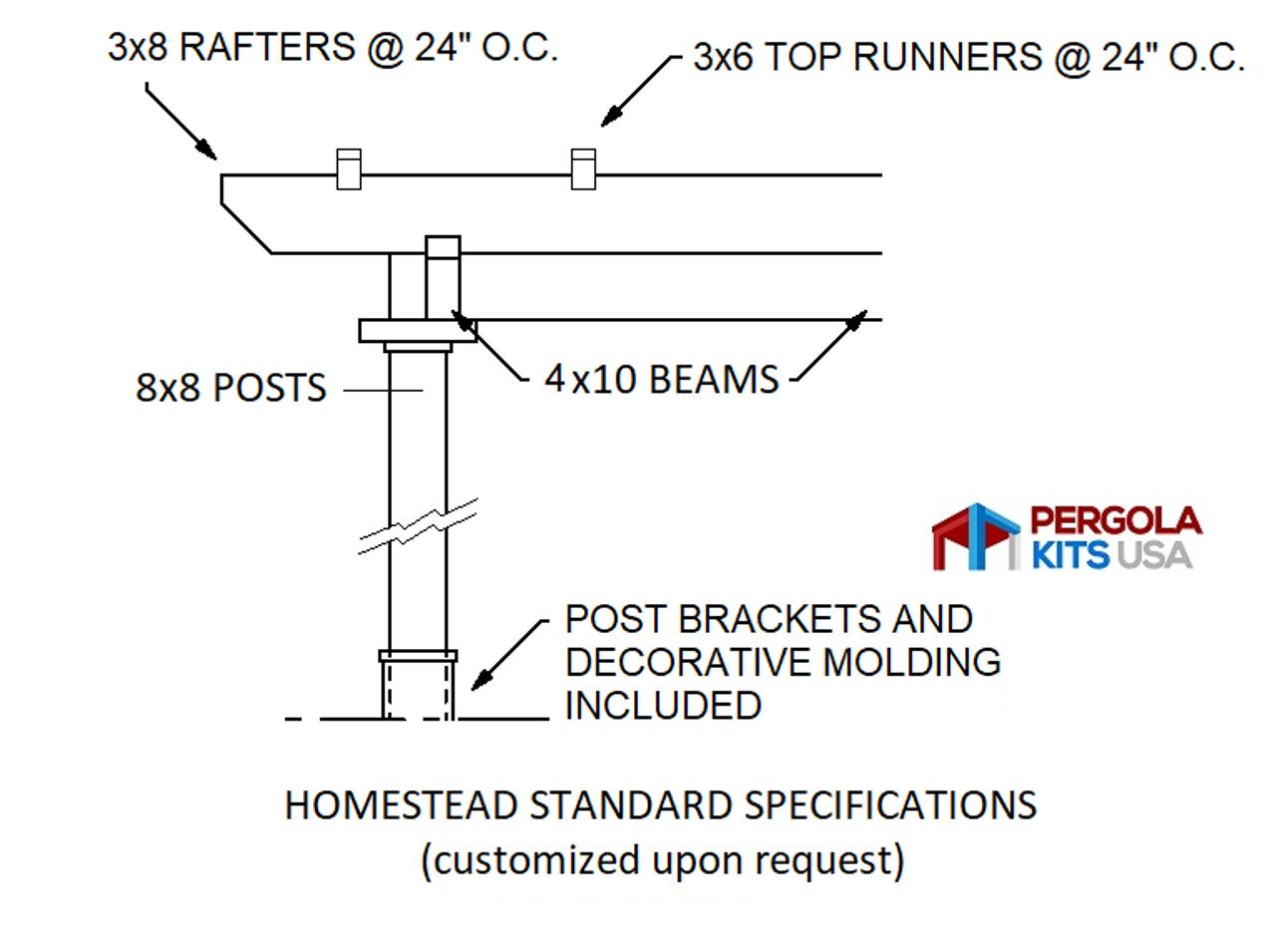 Standard timber specs for the Homestead heavy timber pergola kit