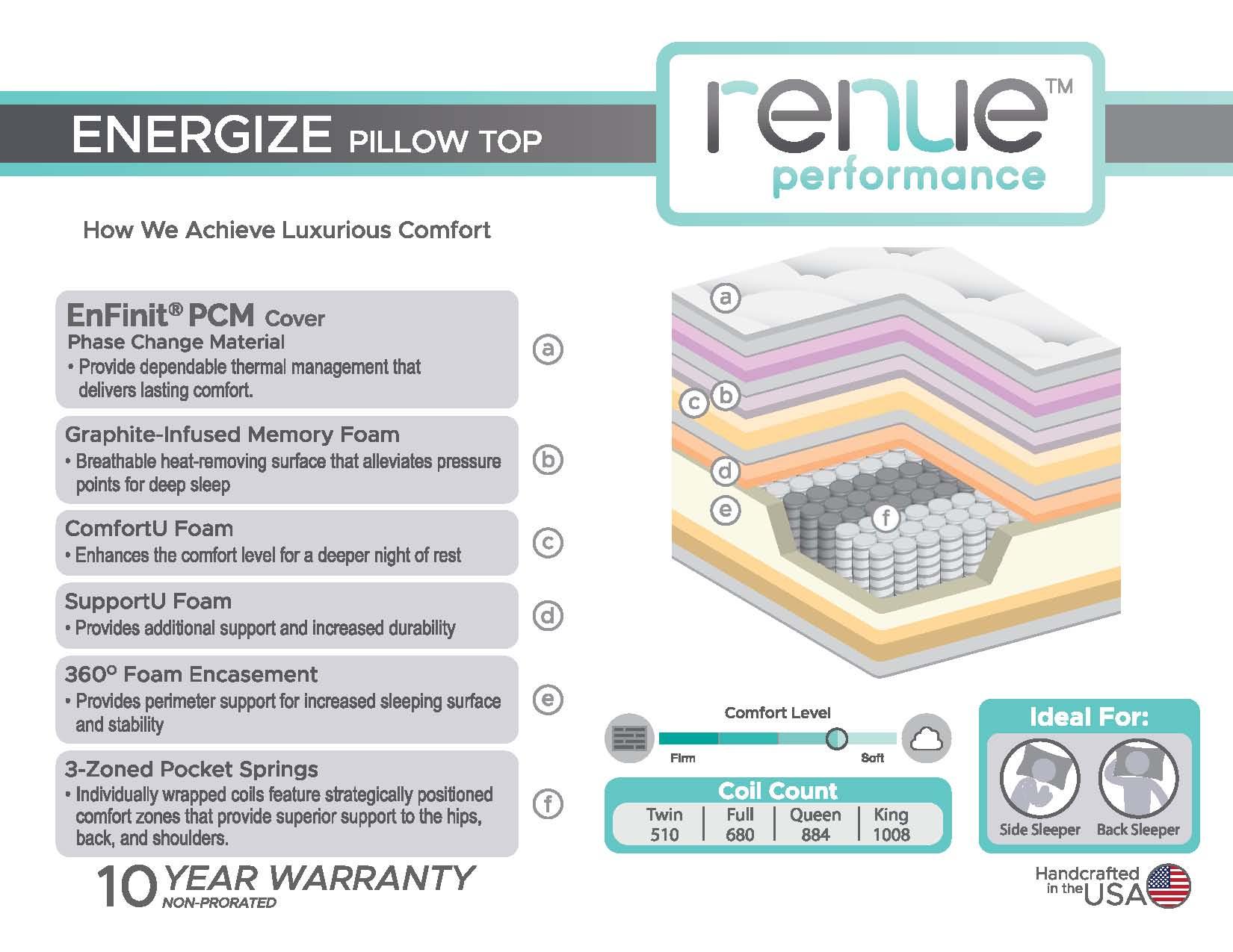 8580pr-energize-pillow-top-speccard.jpg