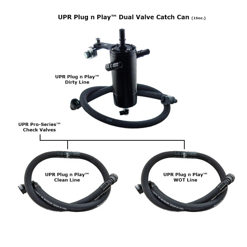 UPR 17-18 F150 ECOBOOST PLUG N PLAY DUAL VALVE CATCH CAN PRO-SERIES