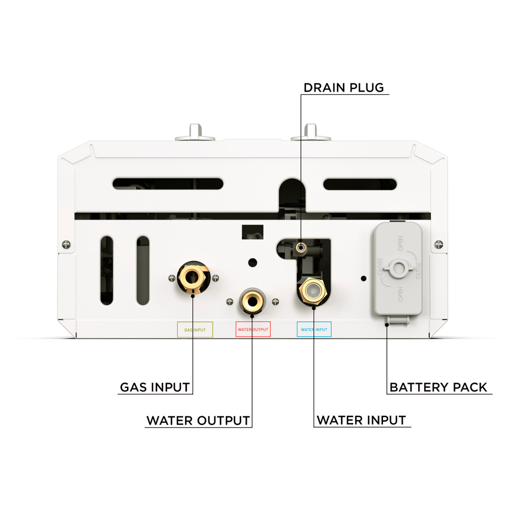 Eccotemp L10 Portable Outdoor Tankless Water Heater bottom-callouts View