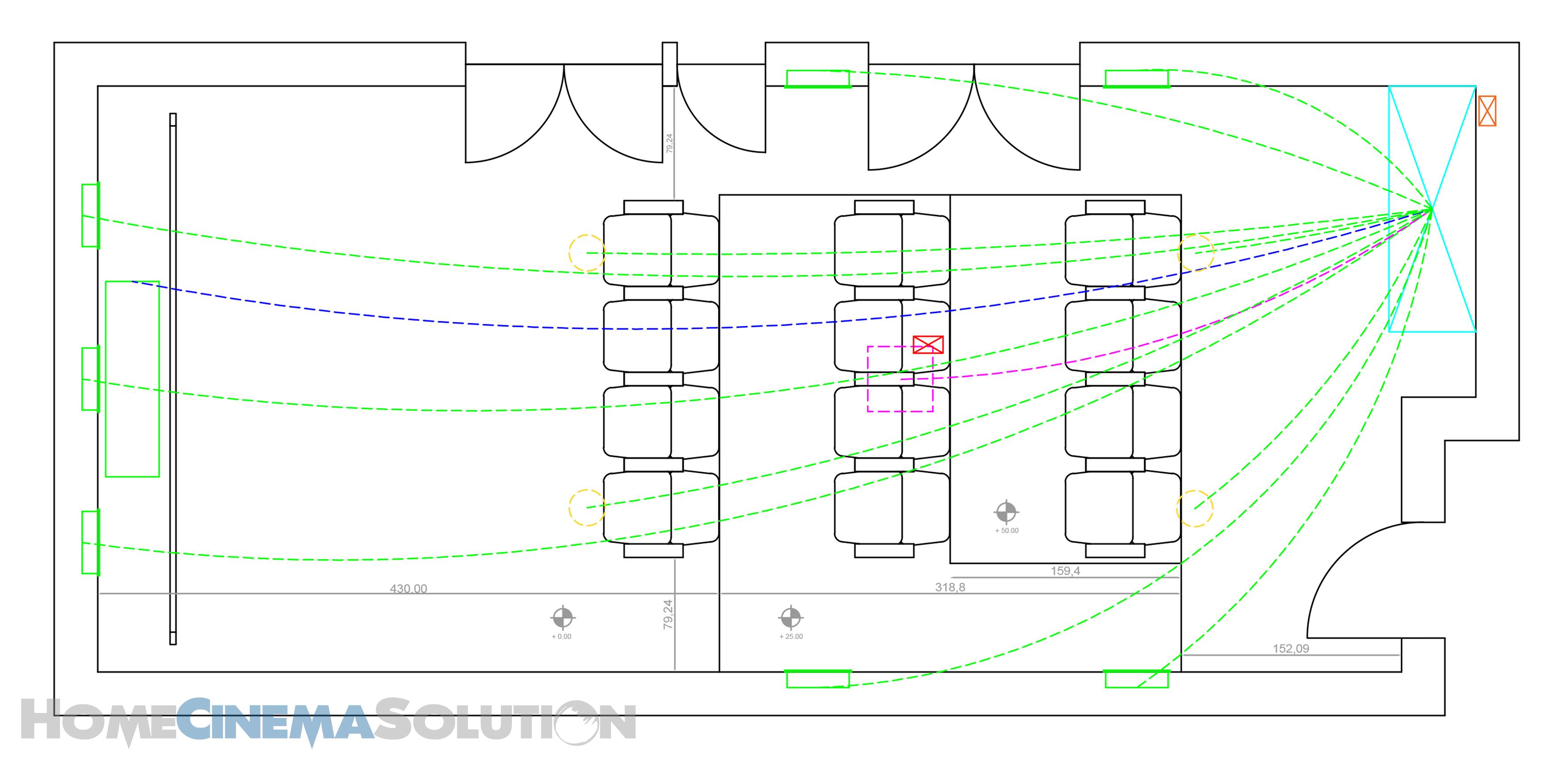 Progettazione pianta sala Home Cinema