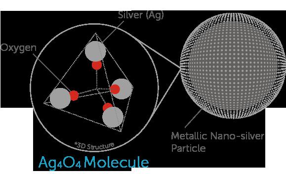 Patented_Nano_Silver_Process.png