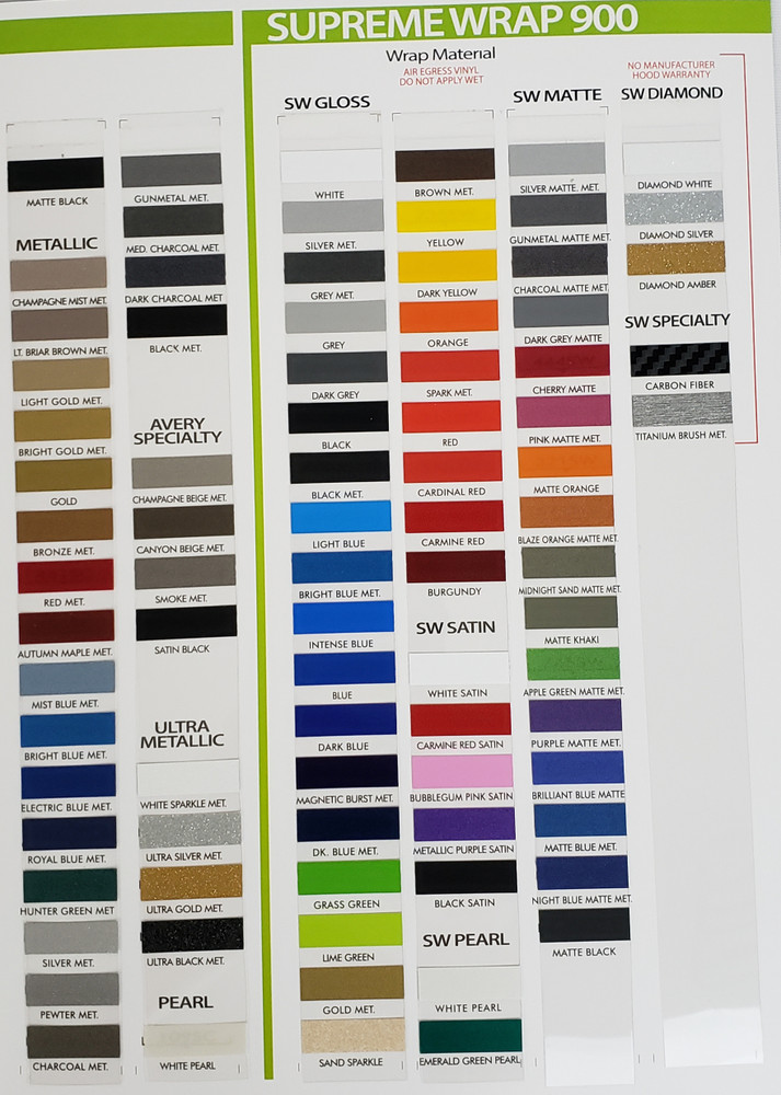 Stripe and Graphic Color Chart High Performance (Auto, Boat & RV)