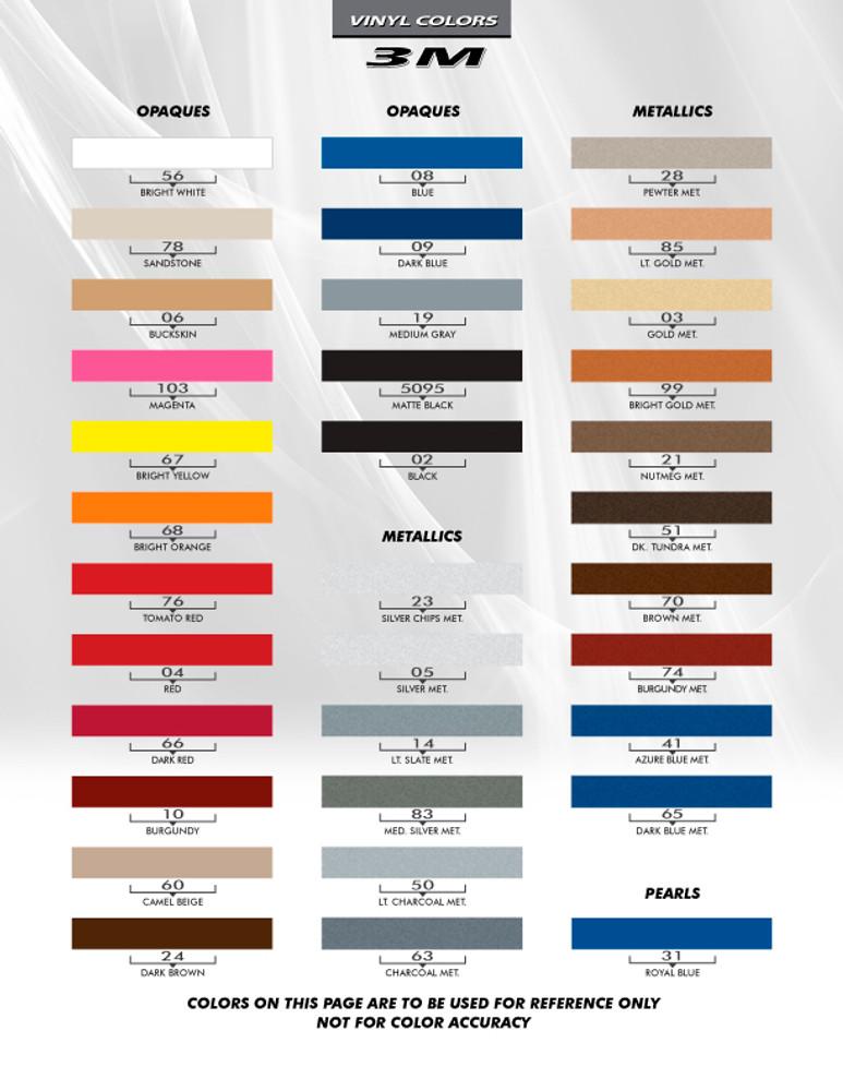 2011-2014 Dodge Charger Hood Scallops Kit
