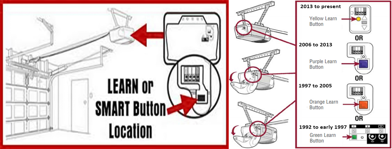 learn-or-smart-button-image-2.jpg