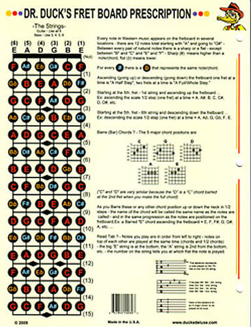 Dr Ducks Practical Guitar Chord and Fretboard Chart